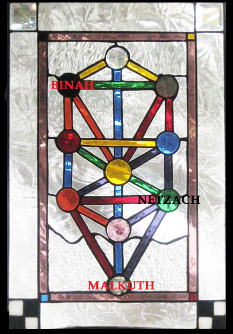 Stained glass Tree of Life by Jenny Gotts with text added by author identifying Binah, Malkuth, Netzach